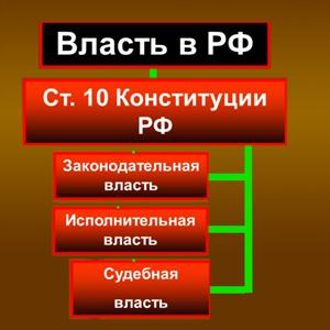 Органы власти Кривошеино